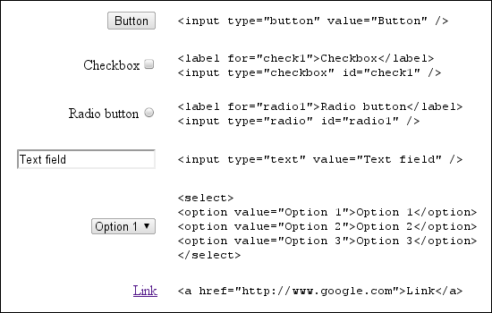 Screenshots and code for button, checkbox, radio, text, select/option, and link