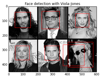 Face Detection Model Tensorflow